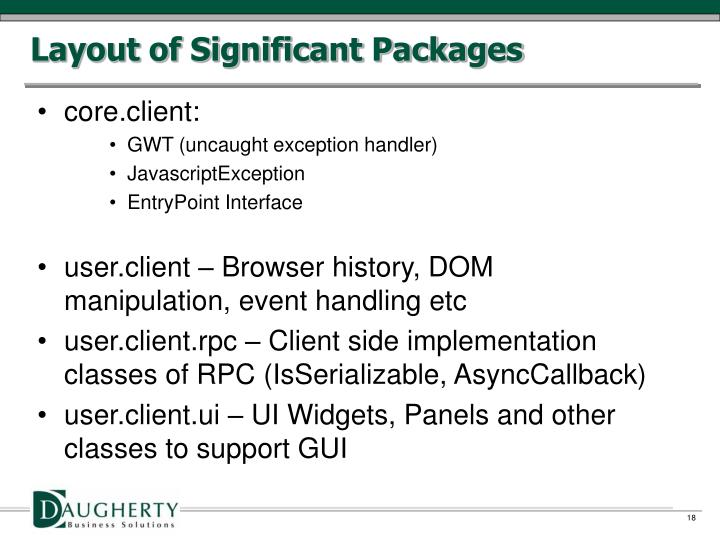 Layout of Significant Packages