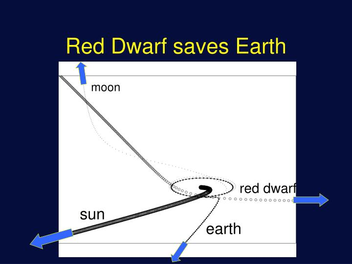 Red Dwarf saves Earth