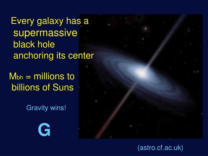 Every galaxy has a