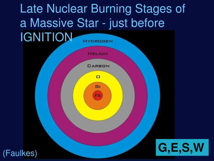 Late Nuclear Burning Stages of a Massive Star - just before IGNITION