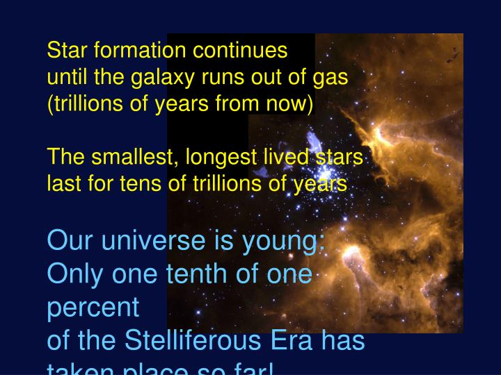 Star formation continues