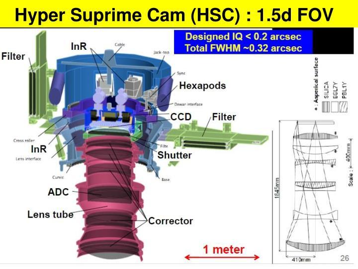 Hyper Suprime Cam (HSC) : 1.5d FOV