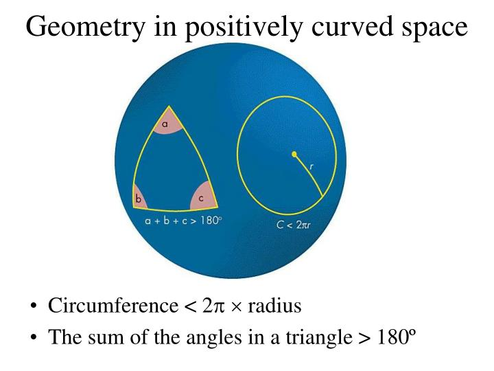 Geometry in positively curved space