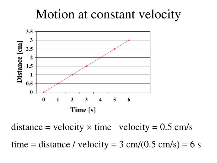 Motion at constant velocity