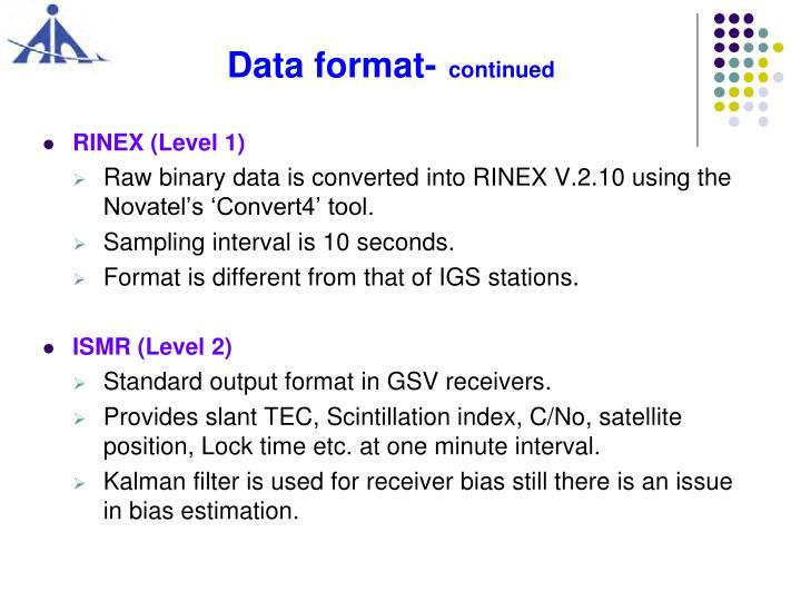 Data format-