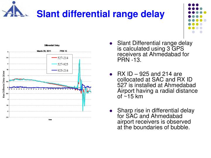 Slant differential range delay