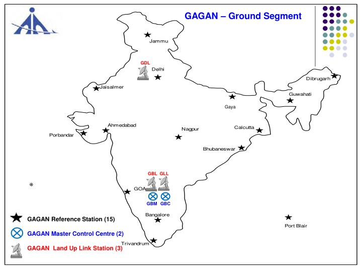GAGAN – Ground Segment