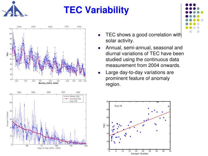 TEC Variability