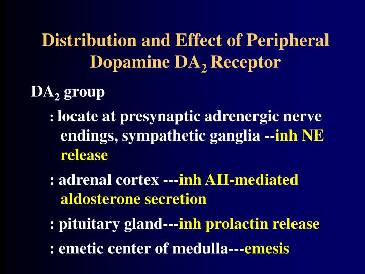Distribution and Effect of Peripheral Dopamine DA