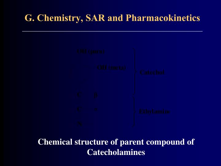 G. Chemistry, SAR and Pharmacokinetics