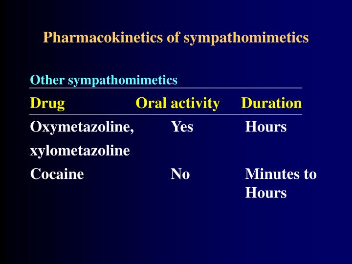 Pharmacokinetics of sympathomimetics