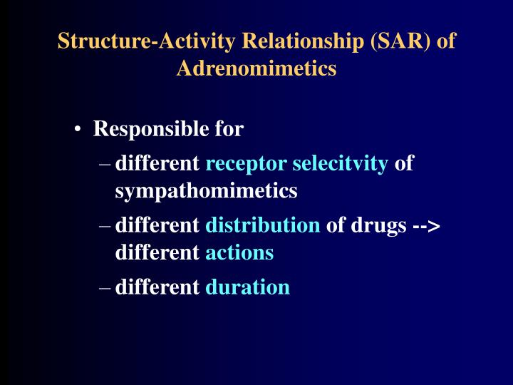 Structure-Activity Relationship (SAR) of Adrenomimetics