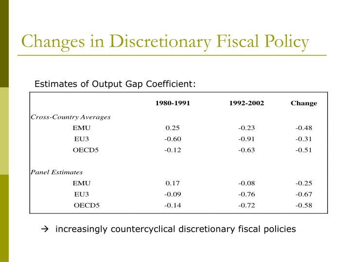Changes in Discretionary Fiscal Policy