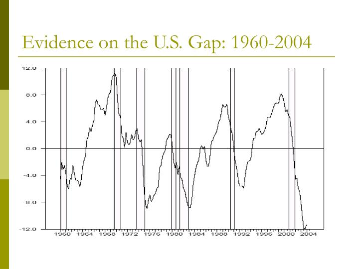 Evidence on the U.S. Gap: 1960-2004