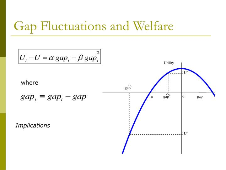 Gap Fluctuations and Welfare
