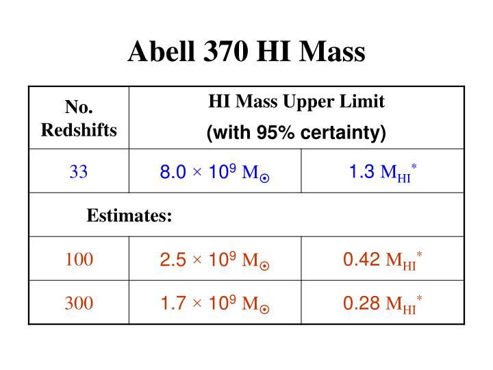 Abell 370 HI Mass