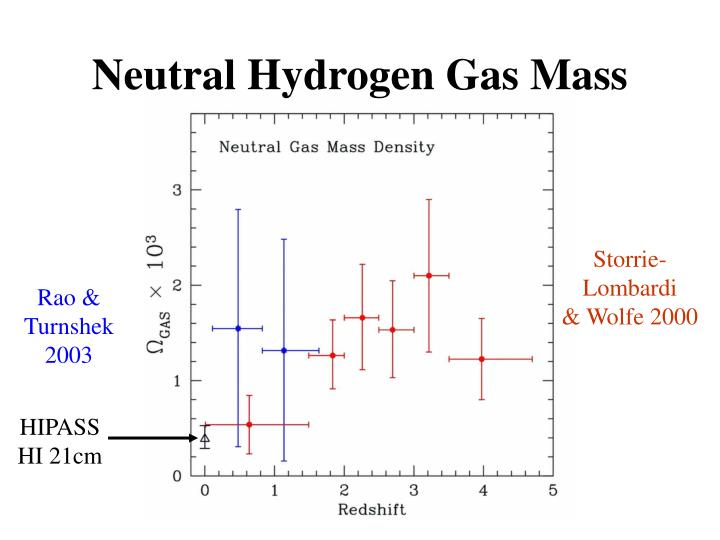 Neutral Hydrogen Gas Mass