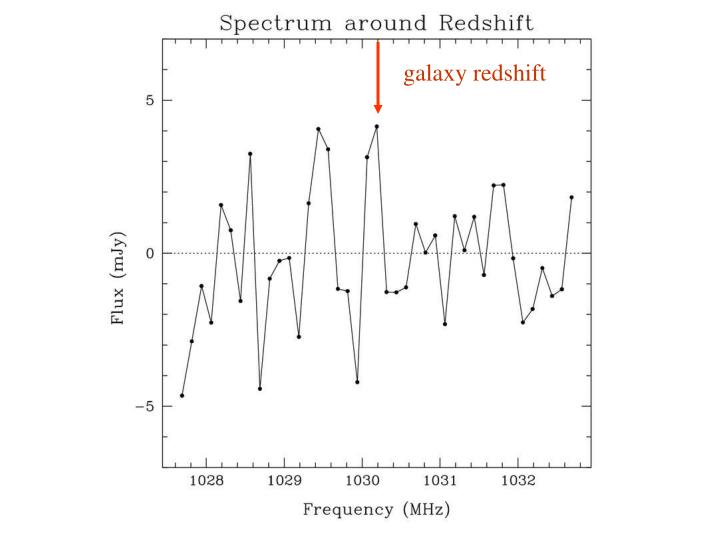 galaxy redshift