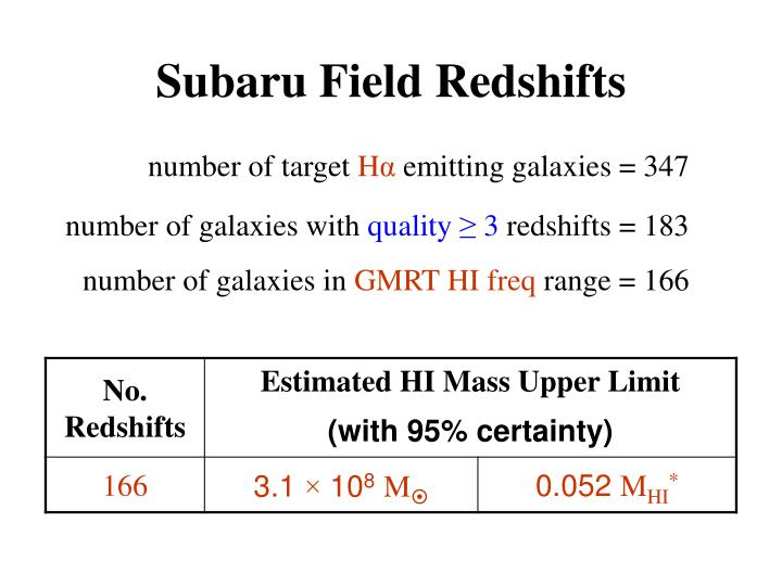 Subaru Field Redshifts