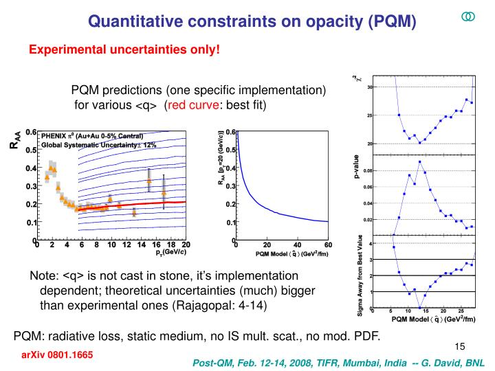 Quantitative constraints on opacity (PQM)