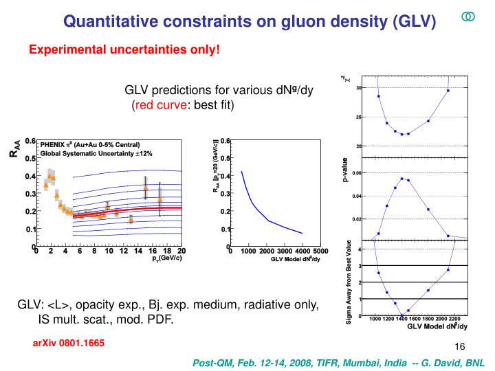 Quantitative constraints on gluon density (GLV)