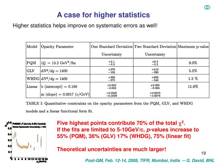 A case for higher statistics