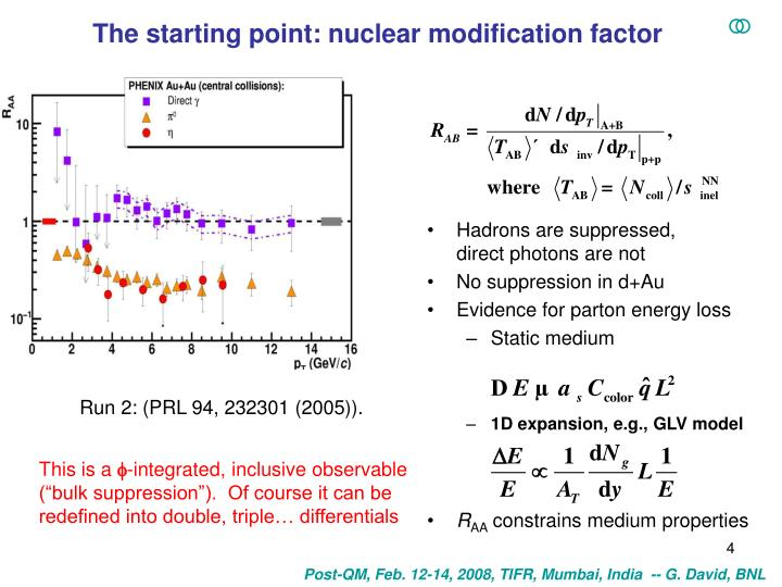 The starting point: nuclear modification factor