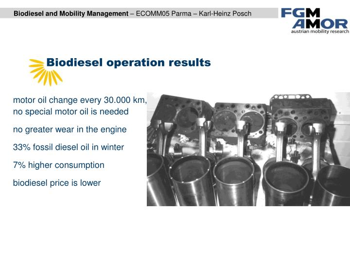 Biodiesel operation results