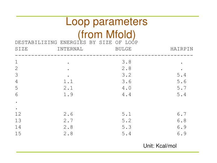 Loop parameters