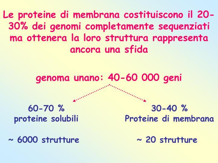 Le proteine di membrana costituiscono il 20-30% dei genomi completamente sequenziati  ma ottenera la loro struttura rappresenta ancora una sfida