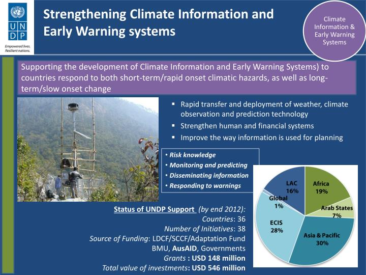 Strengthening Climate Information and