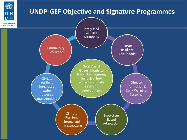 UNDP-GEF Objective and Signature Programmes