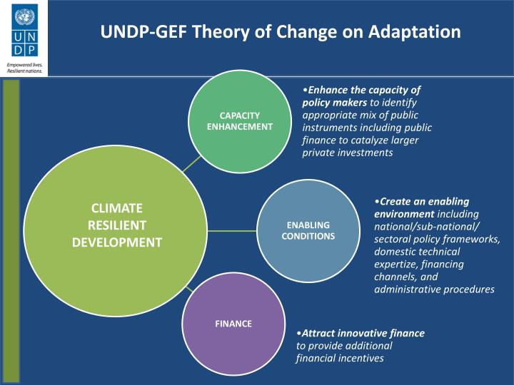 UNDP-GEF Theory of Change on Adaptation