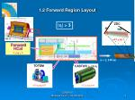1 2 forward region layout