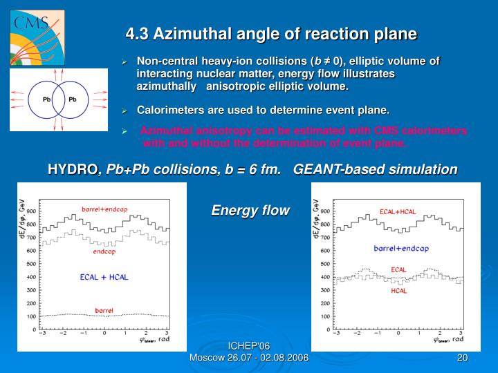 4.3 Azimuthal angle of reaction plane