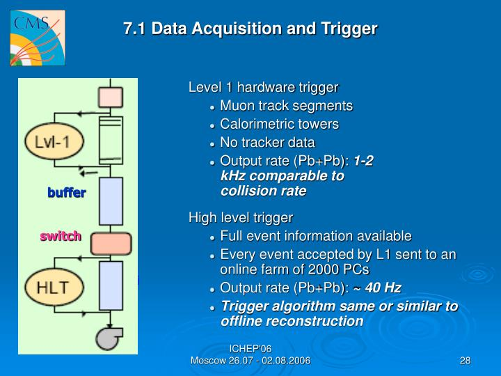 7.1 Data Acquisition and Trigger