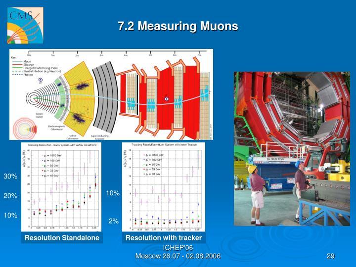 7.2 Measuring Muons