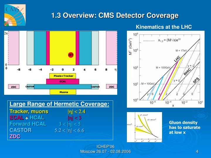 1.3 Overview: CMS Detector Coverage