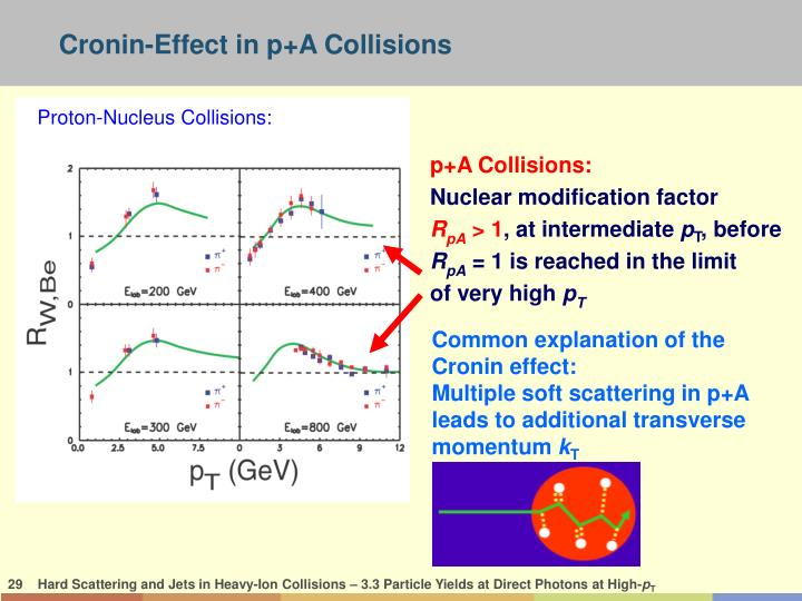 Cronin-Effect in p+A Collisions