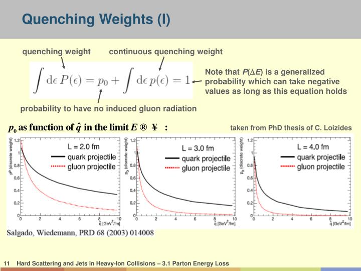 Quenching Weights (I)
