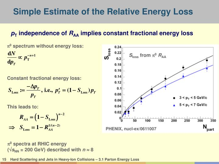Simple Estimate of the Relative Energy Loss