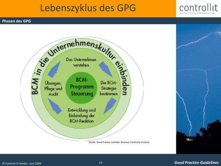 Lebenszyklus des GPG