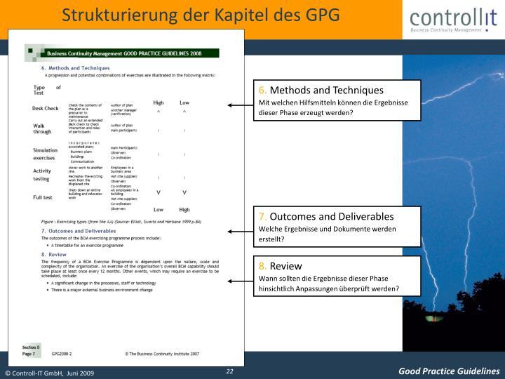 Strukturierung der Kapitel des GPG