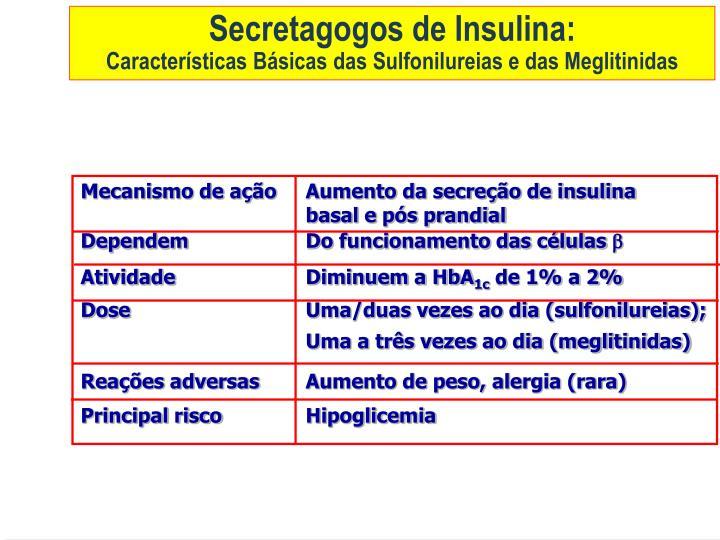Secretagogos de Insulina: