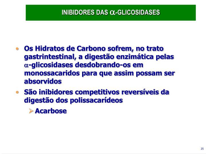 INIBIDORES DAS