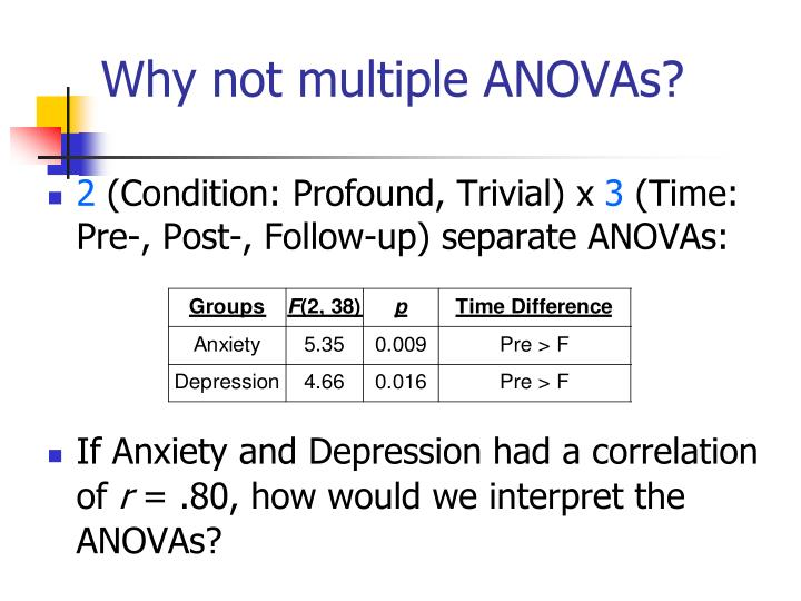 Why not multiple ANOVAs?