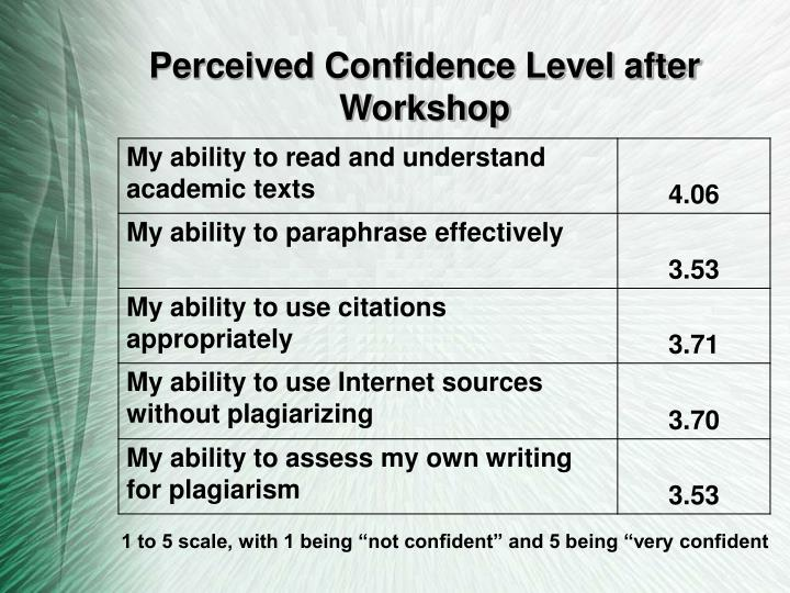 Perceived Confidence Level after Workshop