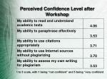 perceived confidence level after workshop
