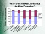 where do students learn about avoiding plagiarism