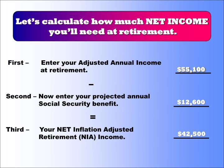 First –      Enter your Adjusted Annual Income